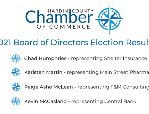 2021 Board of Directors Election Results